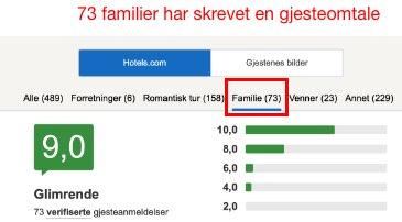 Hotellanmeldelser fra familier