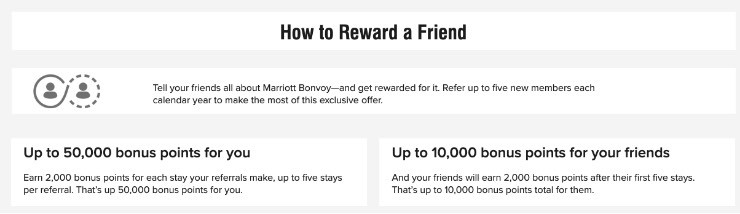 Marriott tips en venn gir 50 000 bonuspoeng